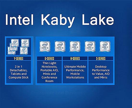 Nên chọn mua laptop có CPU dòng U, H, HQ hay K ?